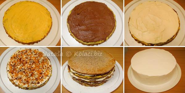 filanje-torte
