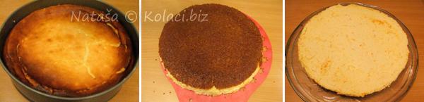 izvrtanje torte na tacnu